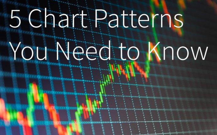 Five Chart Patterns You Need