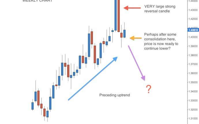 How to Learn Share market trading PDF?