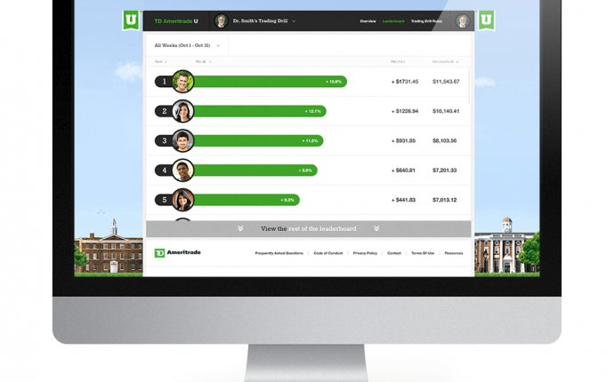 How to use TD Ameritrade?